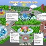 Internet Marketing Land Infographic by David McBee