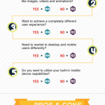 mobile-website-vs-resopnsive-design