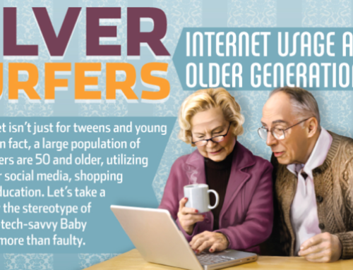 Targeting Adults Over 50 Online